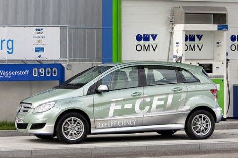 Fuel cell cars from the dealer in 2015